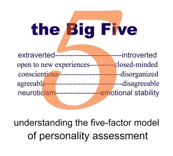 the big five: understanding the five-factor model of personality assessment