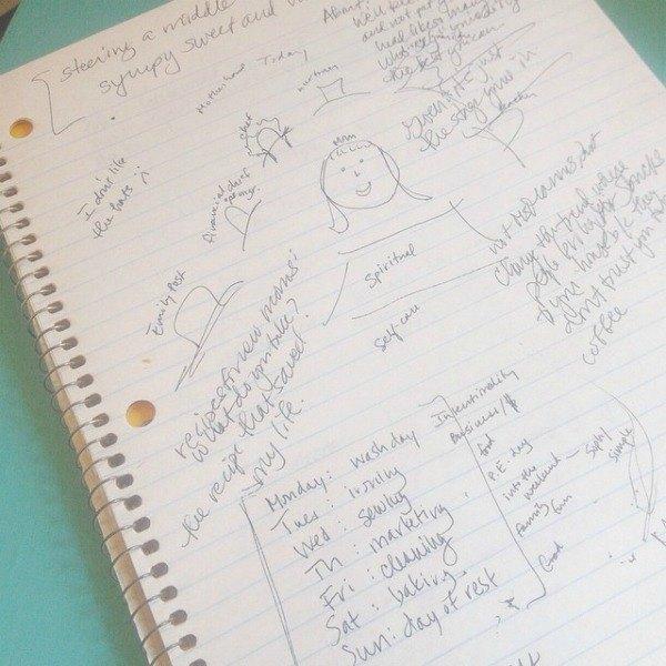 blog brainstorming