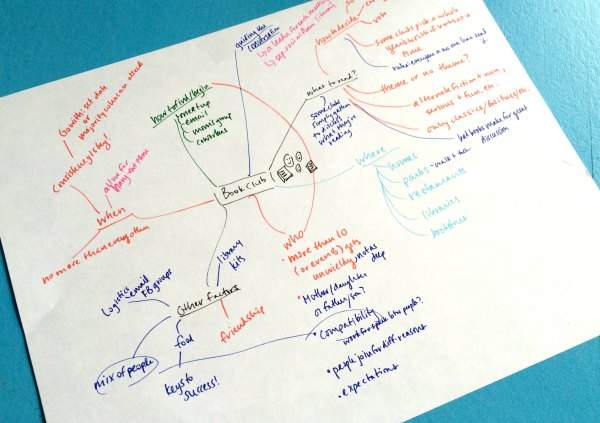 Mind maps: what they are and how to use them.
