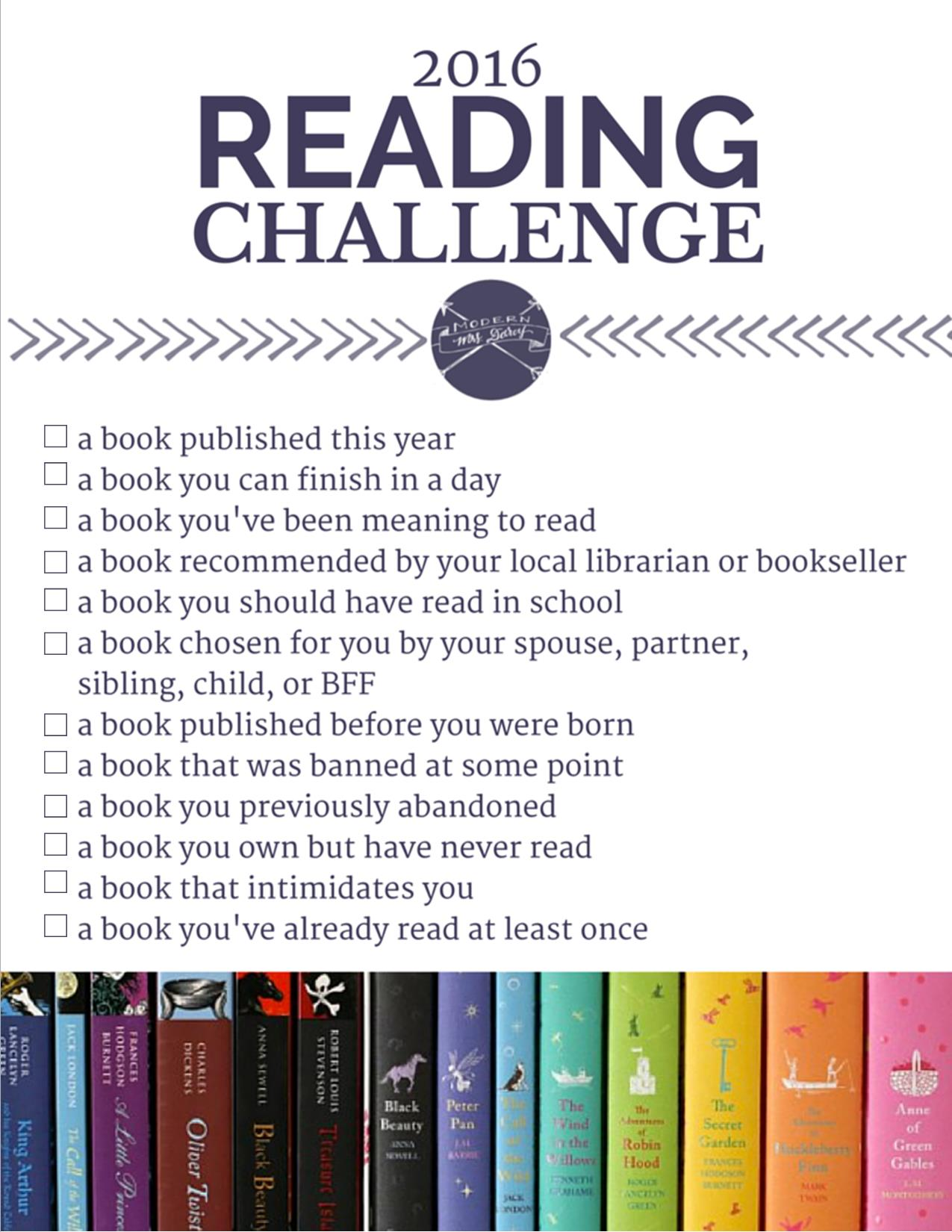 Make 2016 your best reading year yet with this reading challenge. It's simple and doable, but provides the structure you need to approach your reading list with intention in 2016.