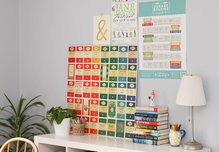summer reading guide poster on wall horizontal