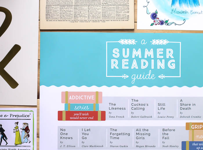 summer reading guide poster